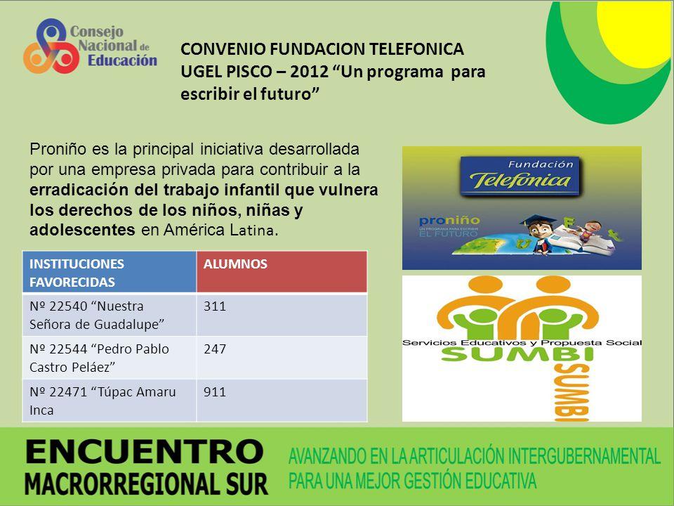 CONVENIO FUNDACION TELEFONICA UGEL PISCO – 2012 Un programa para escribir el futuro
