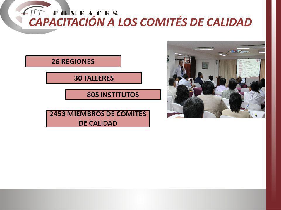 CAPACITACIÓN A LOS COMITÉS DE CALIDAD