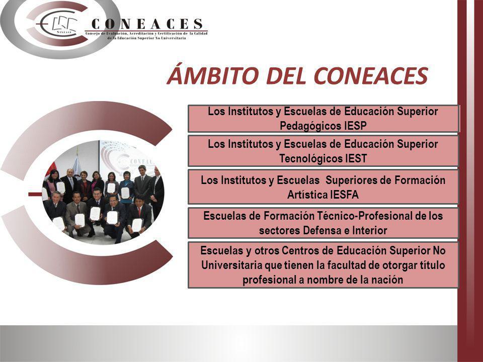 ÁMBITO DEL CONEACES Los Institutos y Escuelas de Educación Superior Pedagógicos IESP. .