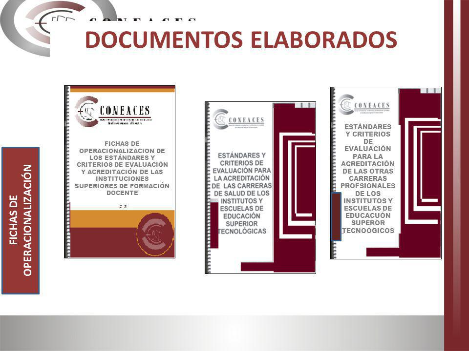 DOCUMENTOS ELABORADOS FICHAS DE OPERACIONALIZACIÓN