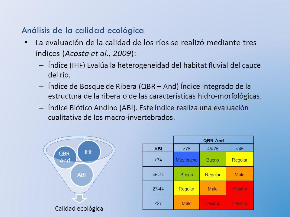 Análisis de la calidad ecológica