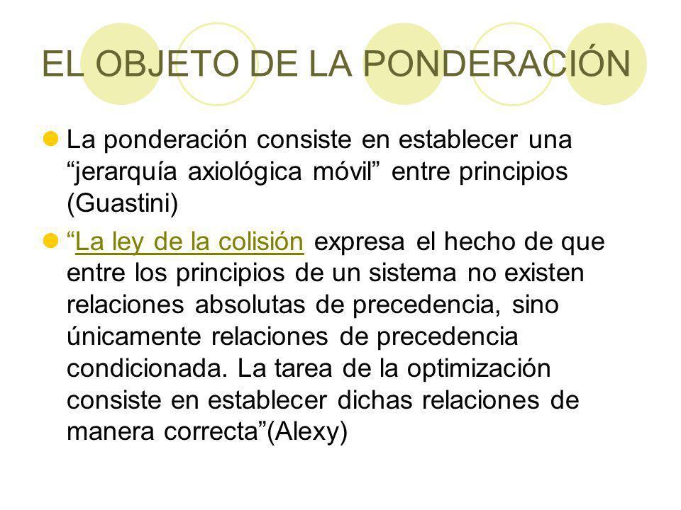 EL OBJETO DE LA PONDERACIÓN