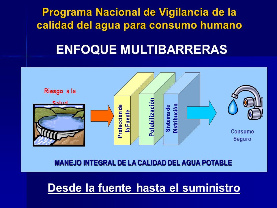ENFOQUE MULTIBARRERAS