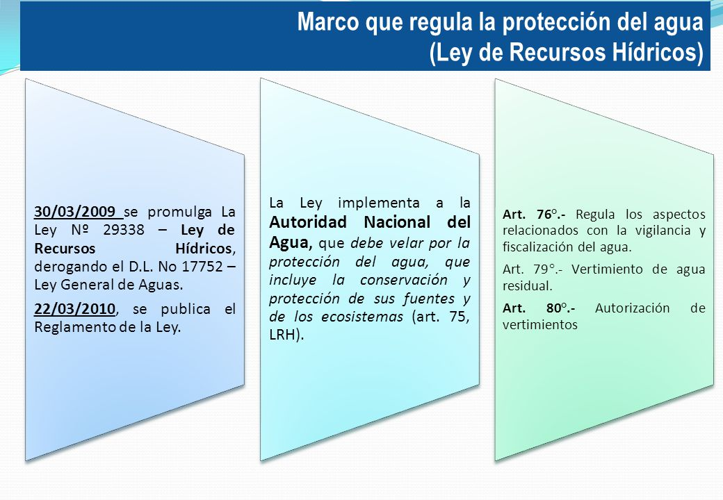 Marco que regula la protección del agua (Ley de Recursos Hídricos)