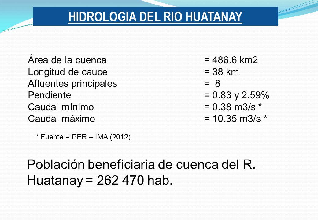 HIDROLOGIA DEL RIO HUATANAY