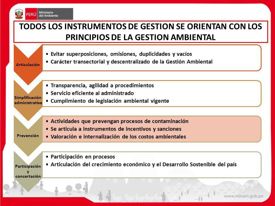 Simplificación administrativa Participación y concertación