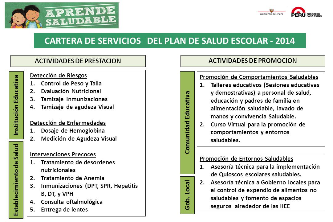 CARTERA DE SERVICIOS DEL PLAN DE SALUD ESCOLAR - 2014