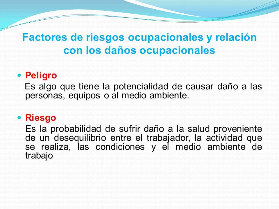 Factores de riesgos ocupacionales y relación con los daños ocupacionales