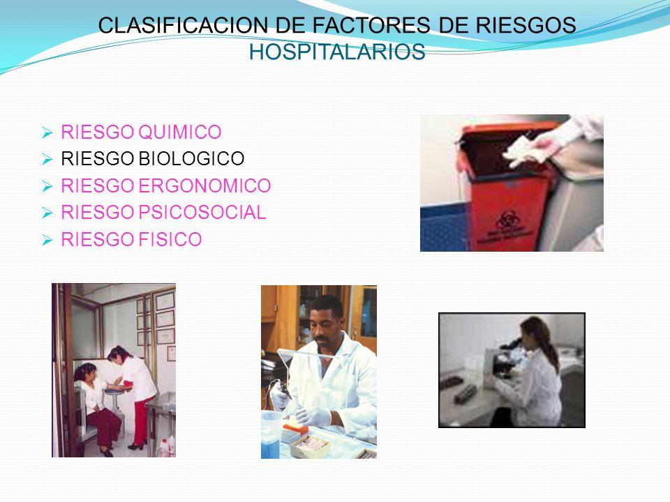 CLASIFICACION DE FACTORES DE RIESGOS HOSPITALARIOS