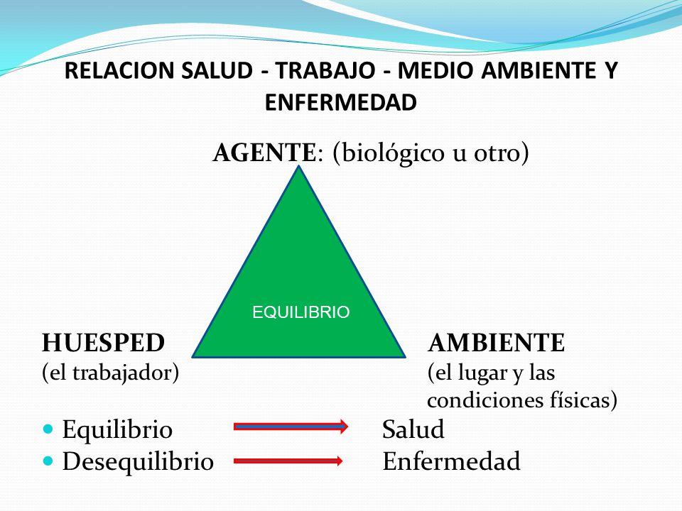 RELACION SALUD - TRABAJO - MEDIO AMBIENTE Y ENFERMEDAD