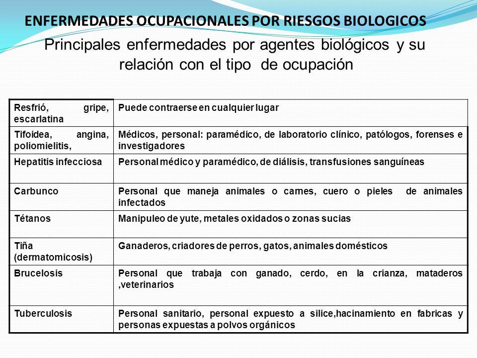 ENFERMEDADES OCUPACIONALES POR RIESGOS BIOLOGICOS