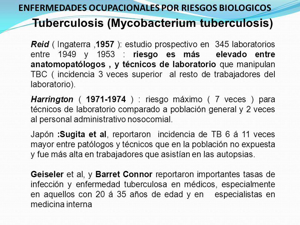 Tuberculosis (Mycobacterium tuberculosis)