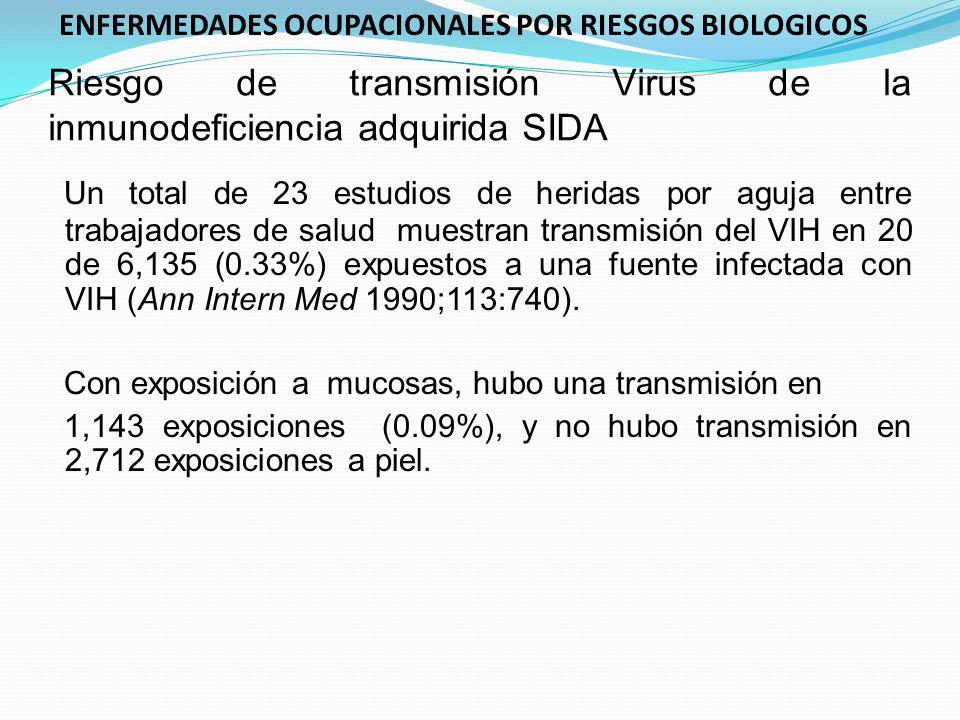 Riesgo de transmisión Virus de la inmunodeficiencia adquirida SIDA