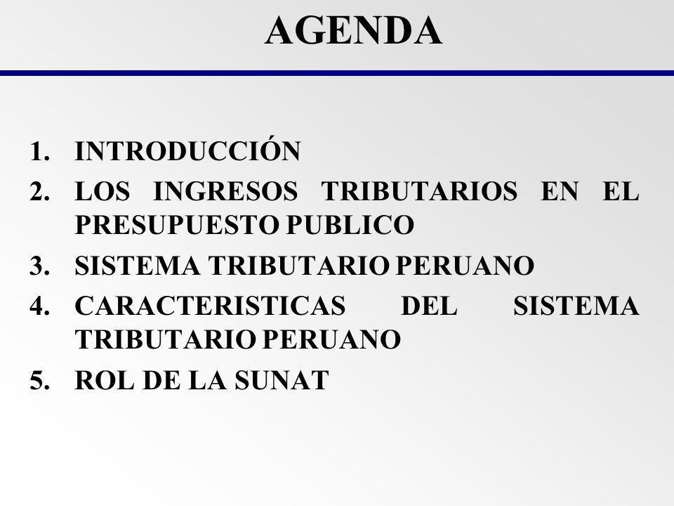 AGENDA INTRODUCCIÓN LOS INGRESOS TRIBUTARIOS EN EL PRESUPUESTO PUBLICO