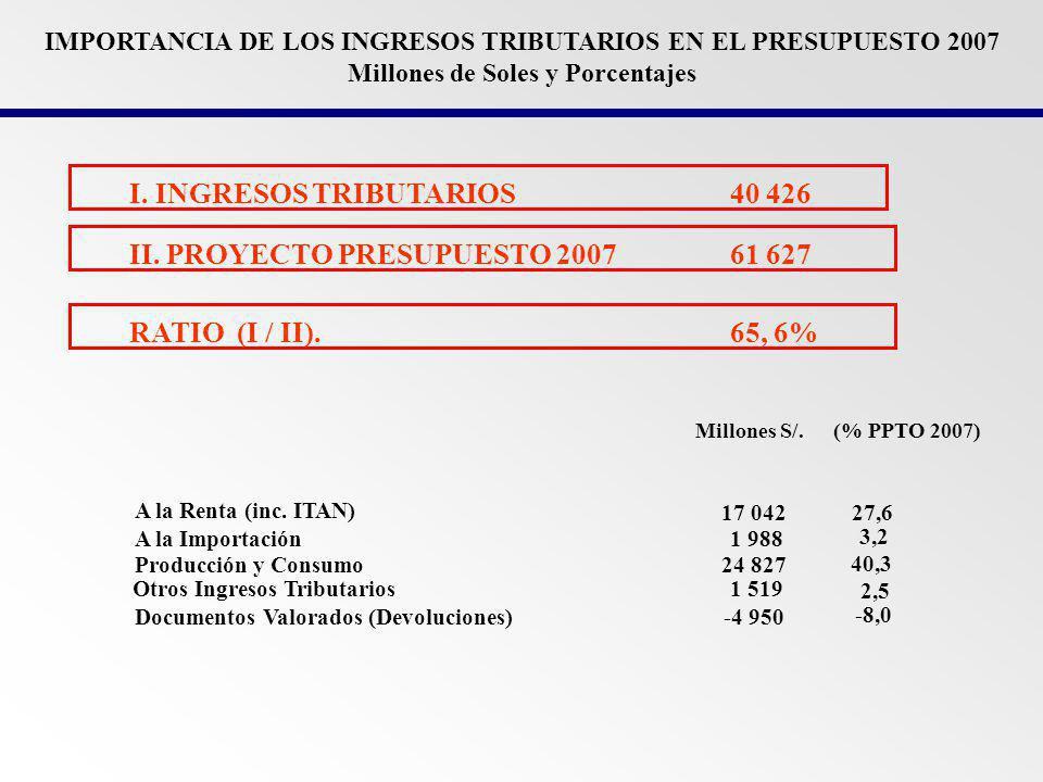 I. INGRESOS TRIBUTARIOS 40 426