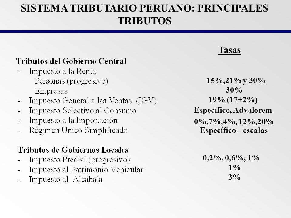SISTEMA TRIBUTARIO PERUANO: PRINCIPALES TRIBUTOS