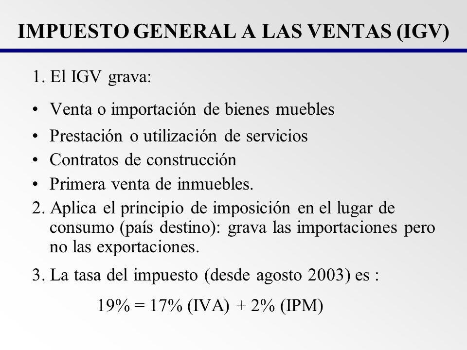 IMPUESTO GENERAL A LAS VENTAS (IGV)