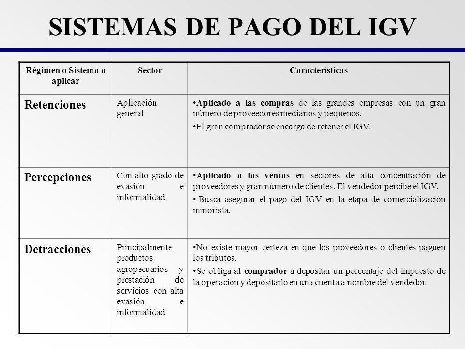SISTEMAS DE PAGO DEL IGV