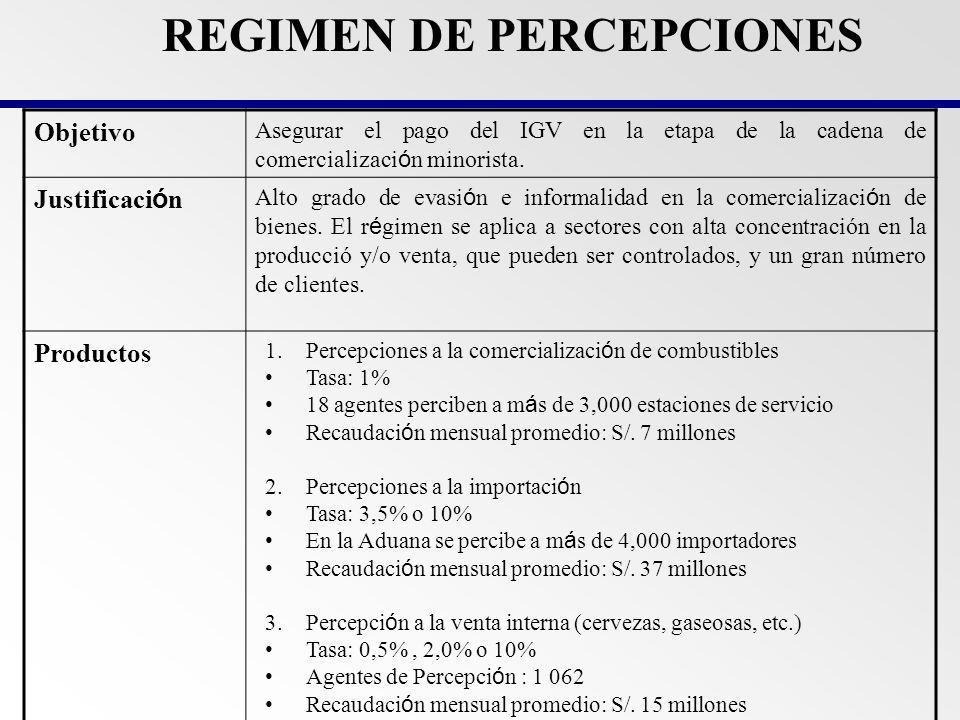 REGIMEN DE PERCEPCIONES