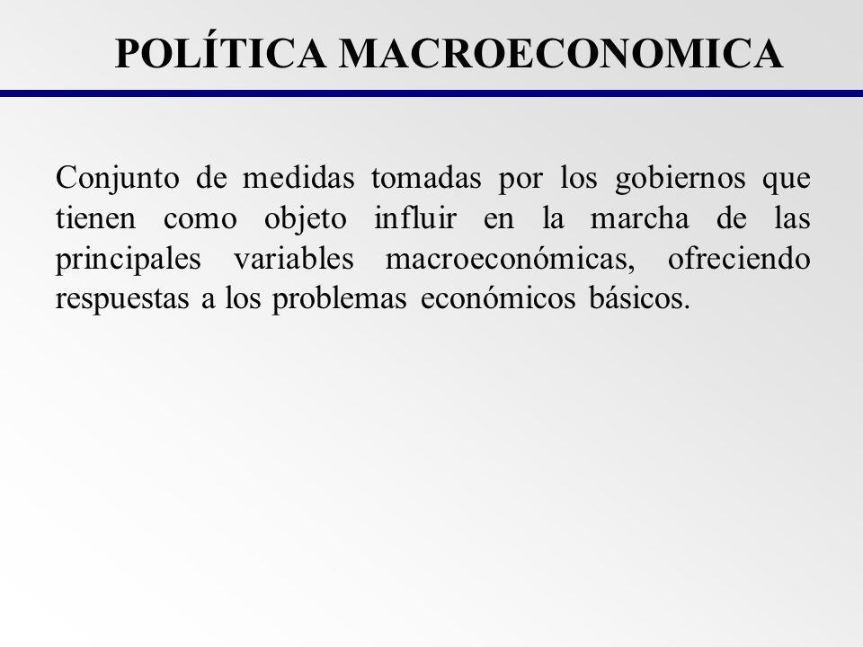 POLÍTICA MACROECONOMICA