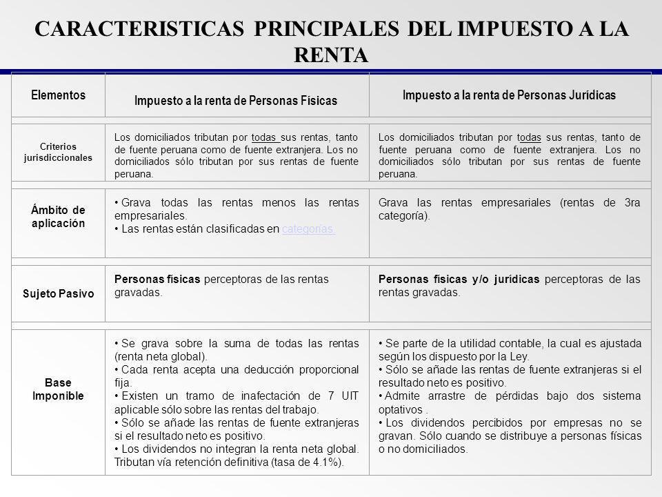 CARACTERISTICAS PRINCIPALES DEL IMPUESTO A LA RENTA