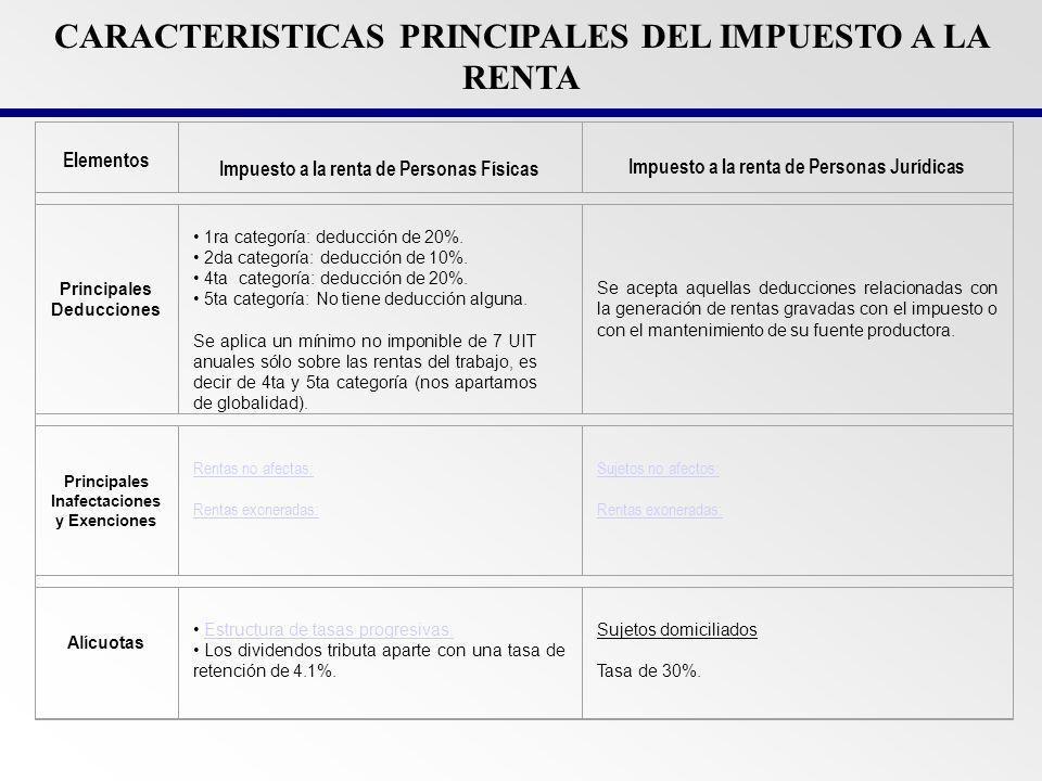 Principales Deducciones Principales Inafectaciones y Exenciones