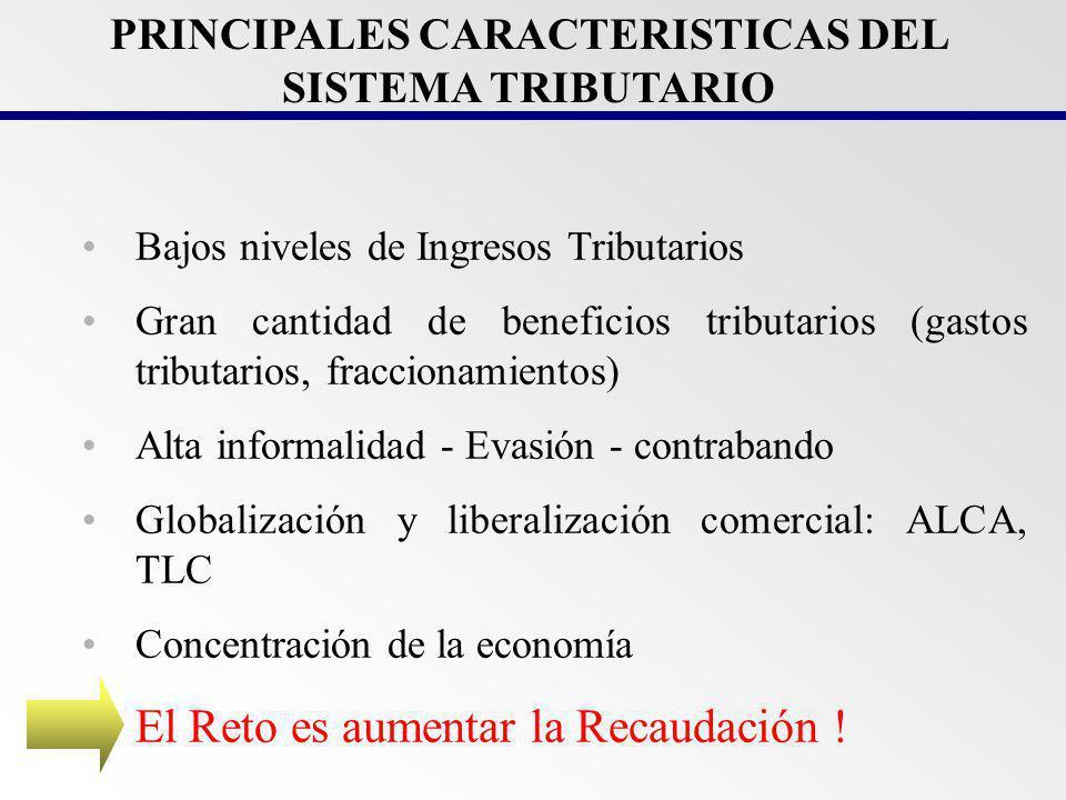PRINCIPALES CARACTERISTICAS DEL SISTEMA TRIBUTARIO