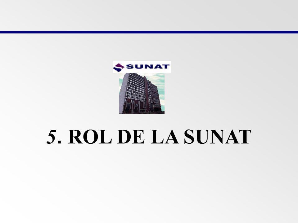 5. ROL DE LA SUNAT