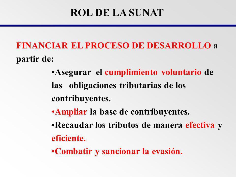 ROL DE LA SUNAT FINANCIAR EL PROCESO DE DESARROLLO a partir de:
