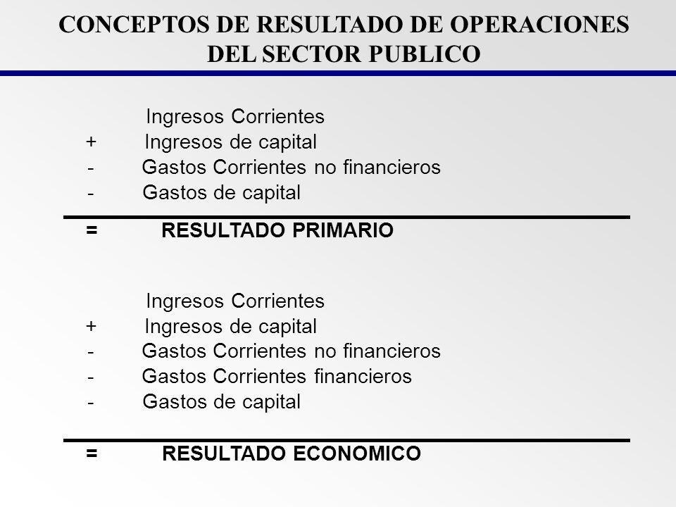 CONCEPTOS DE RESULTADO DE OPERACIONES DEL SECTOR PUBLICO