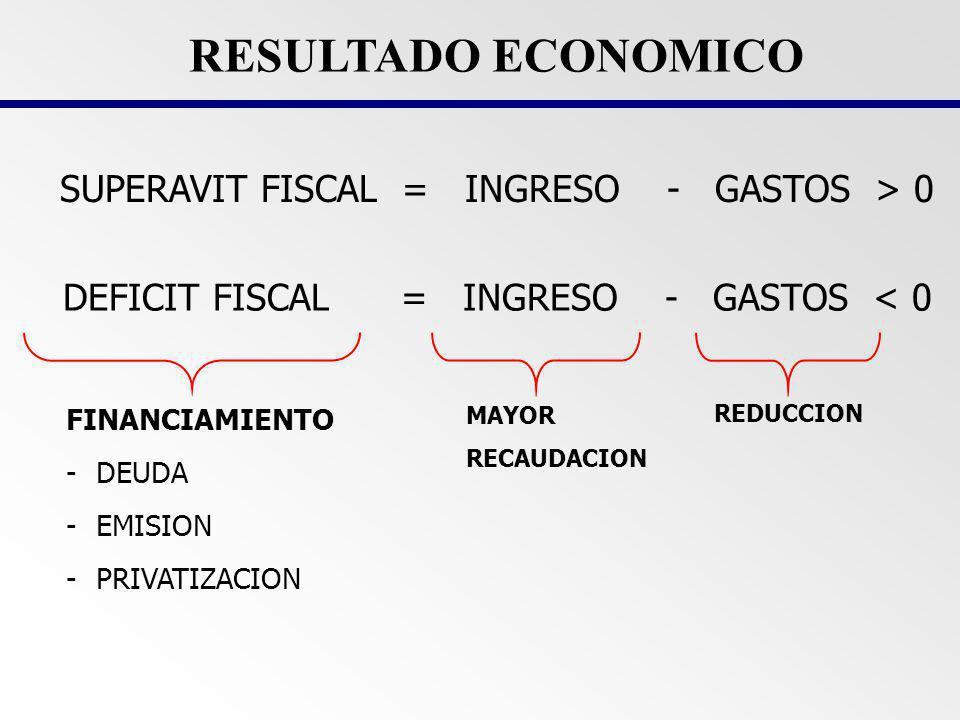 RESULTADO ECONOMICO SUPERAVIT FISCAL = INGRESO - GASTOS > 0