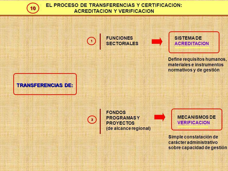 EL PROCESO DE TRANSFERENCIAS Y CERTIFICACION: