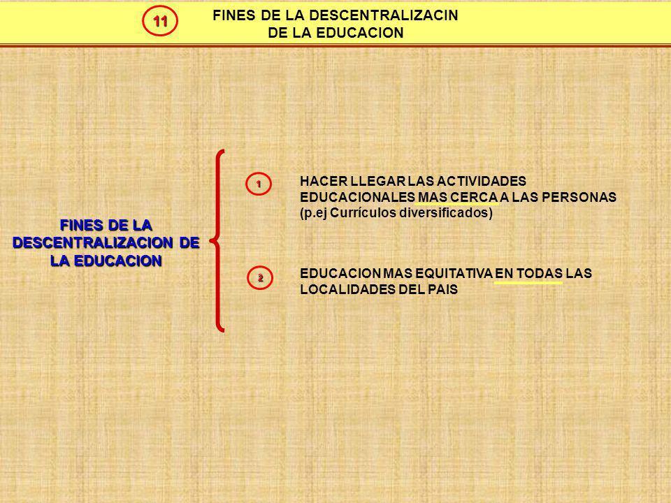 FINES DE LA DESCENTRALIZACIN DE LA EDUCACION 11
