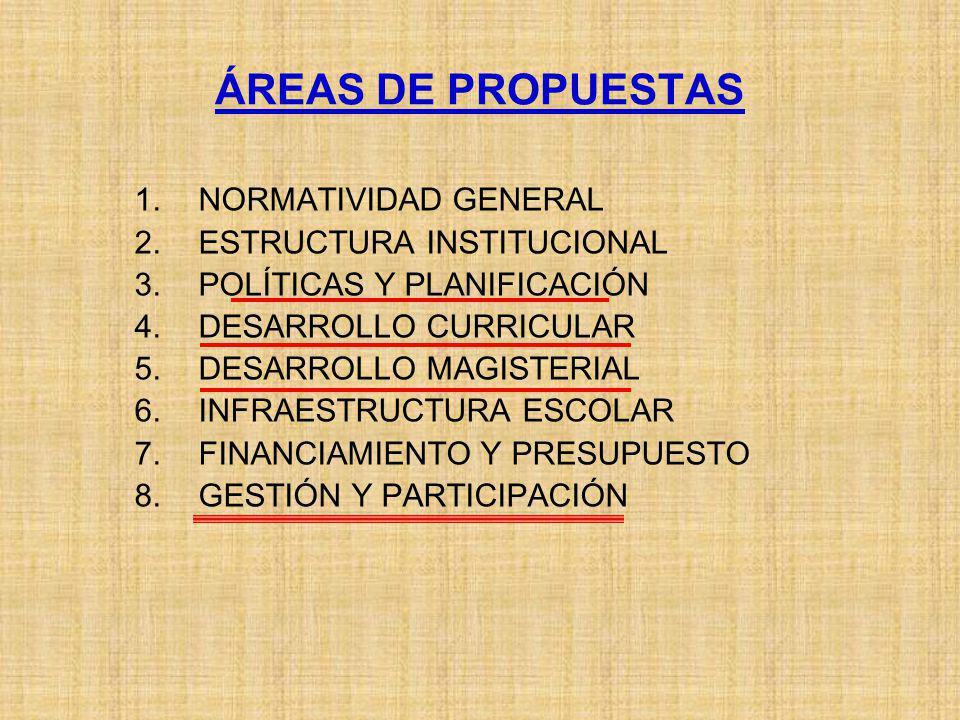 ÁREAS DE PROPUESTAS NORMATIVIDAD GENERAL ESTRUCTURA INSTITUCIONAL