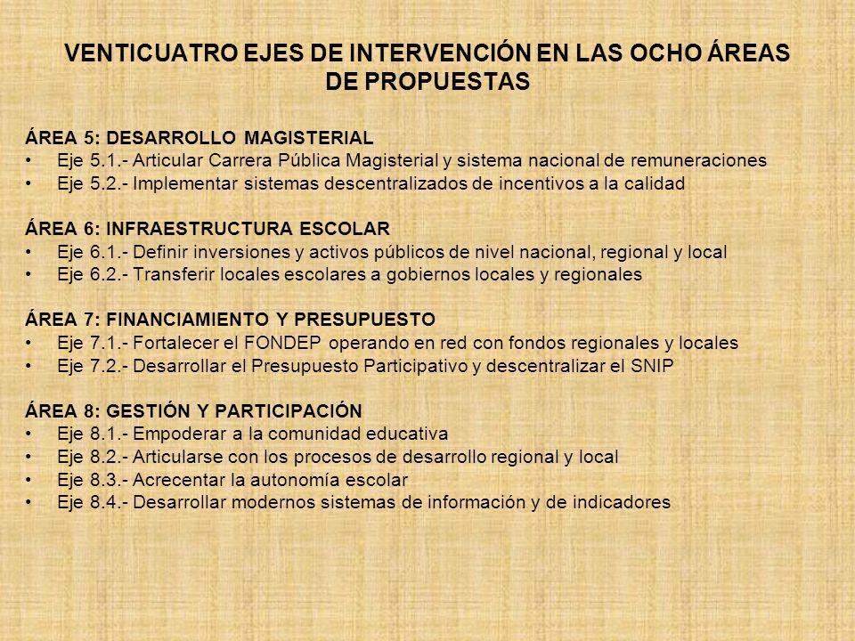 VENTICUATRO EJES DE INTERVENCIÓN EN LAS OCHO ÁREAS DE PROPUESTAS