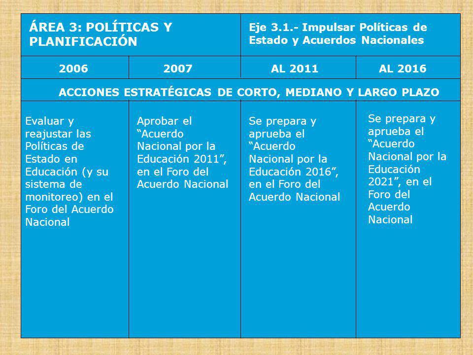 ÁREA 3: POLÍTICAS Y PLANIFICACIÓN