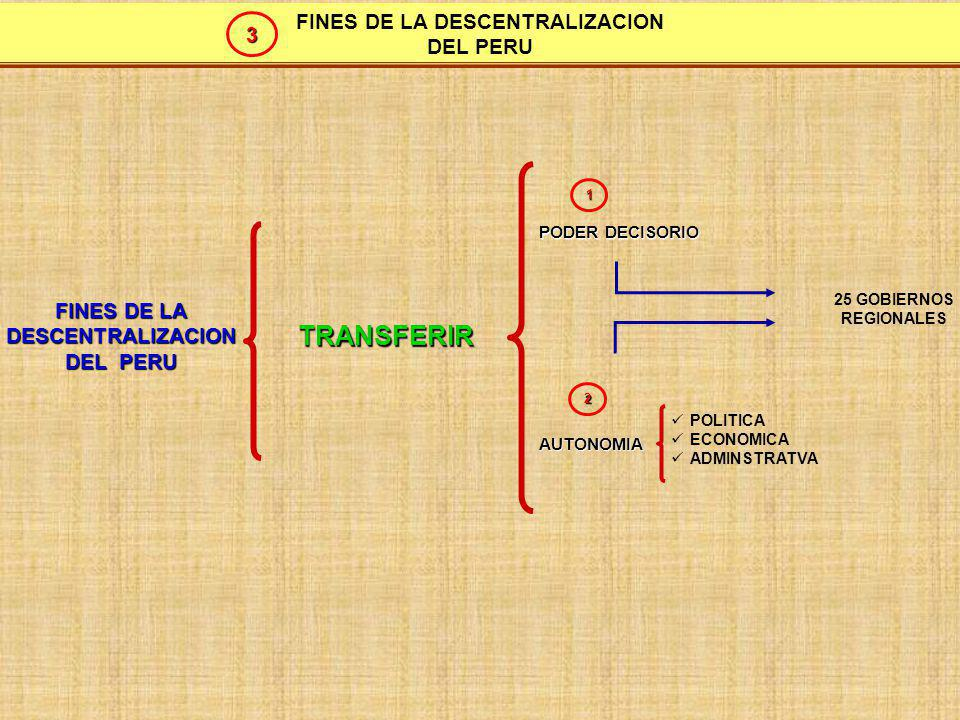 FINES DE LA DESCENTRALIZACION FINES DE LA DESCENTRALIZACION DEL PERU