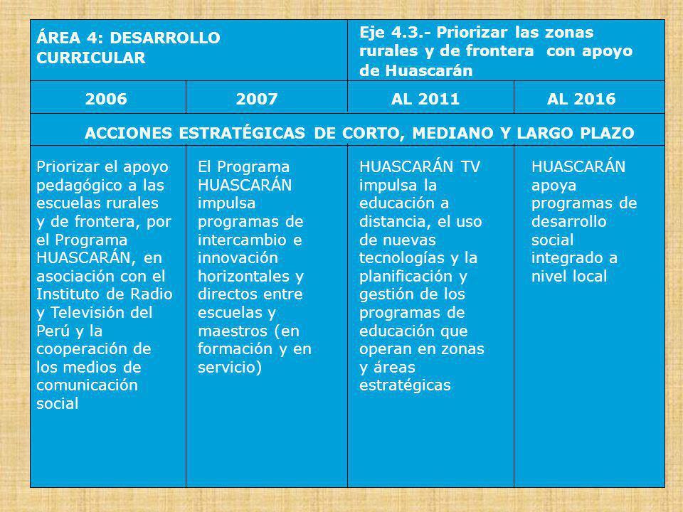 Eje 4.3.- Priorizar las zonas rurales y de frontera con apoyo de Huascarán