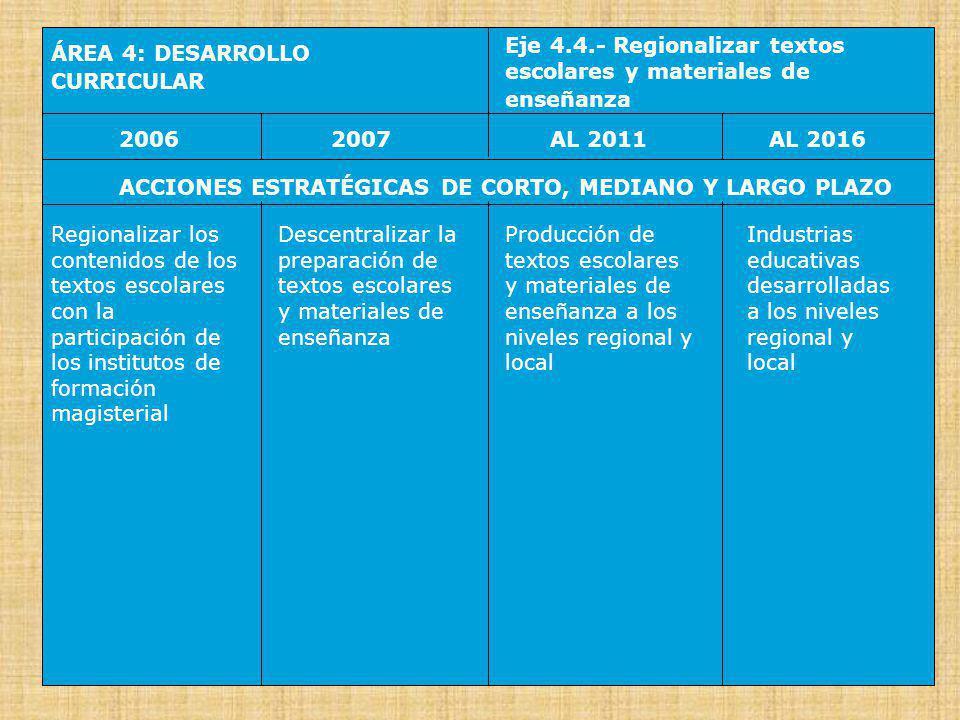 Eje 4.4.- Regionalizar textos escolares y materiales de enseñanza