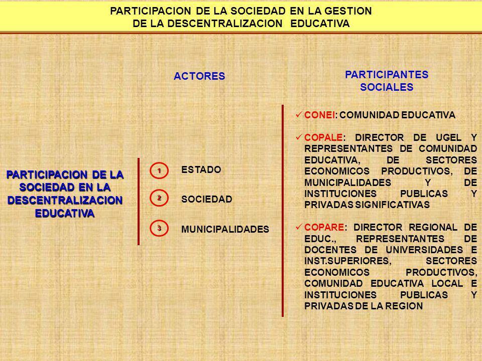 PARTICIPACION DE LA SOCIEDAD EN LA GESTION