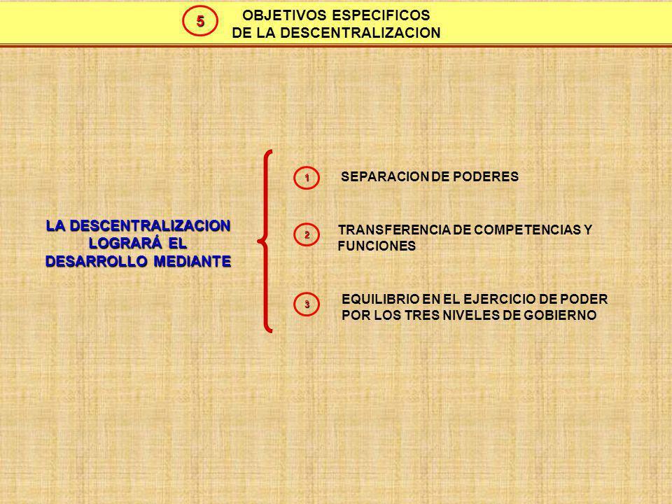 OBJETIVOS ESPECIFICOS DE LA DESCENTRALIZACION 5