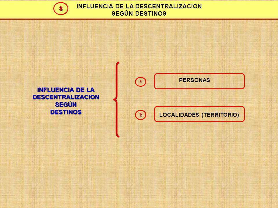 INFLUENCIA DE LA DESCENTRALIZACION SEGÚN DESTINOS 8