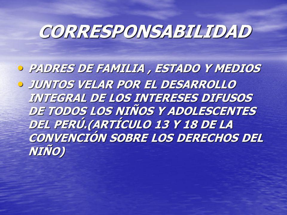 CORRESPONSABILIDAD PADRES DE FAMILIA , ESTADO Y MEDIOS