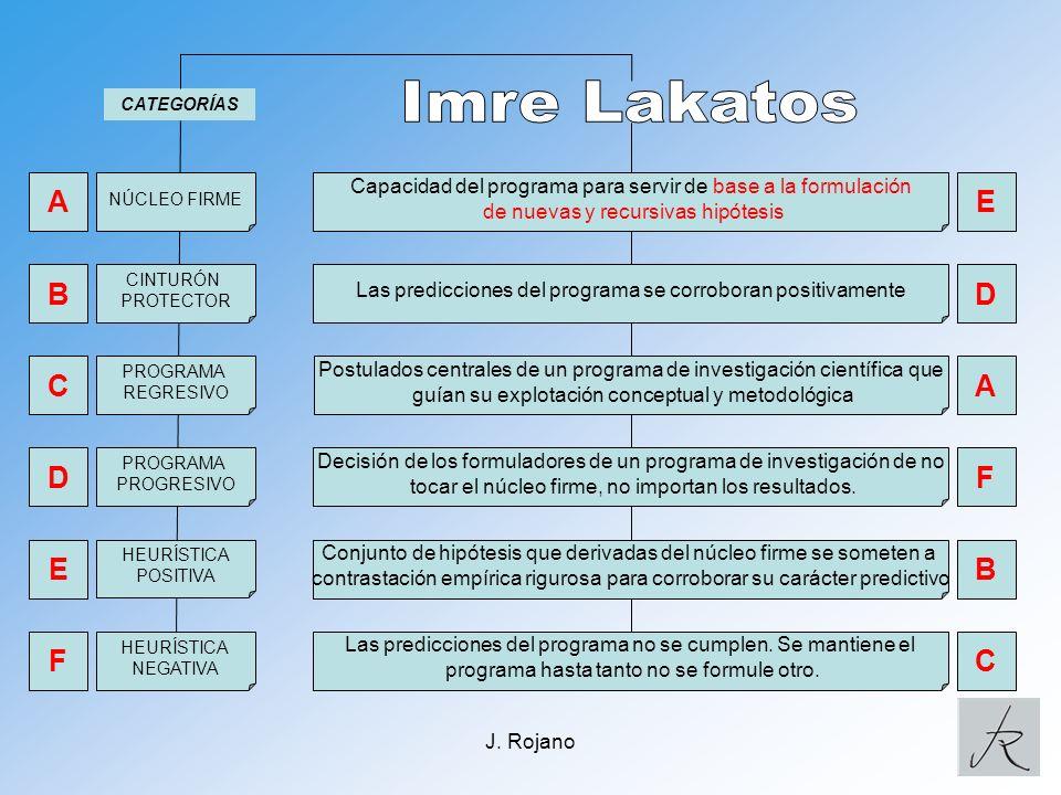 Imre Lakatos A E B D C A D F E B F C