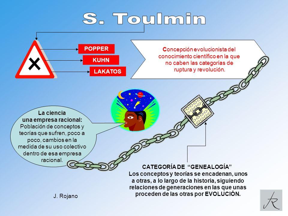 S. Toulmin Concepción evolucionista del POPPER
