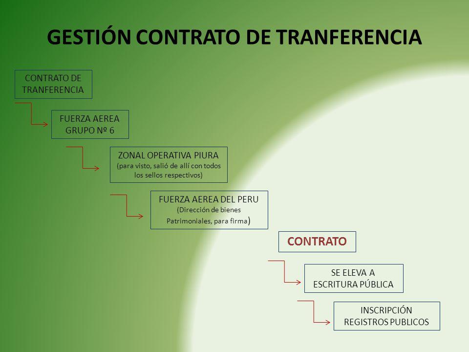 GESTIÓN CONTRATO DE TRANFERENCIA