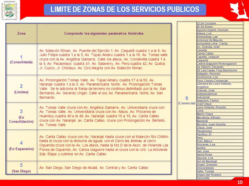 LIMITE DE ZONAS DE LOS SERVICIOS PUBLICOS
