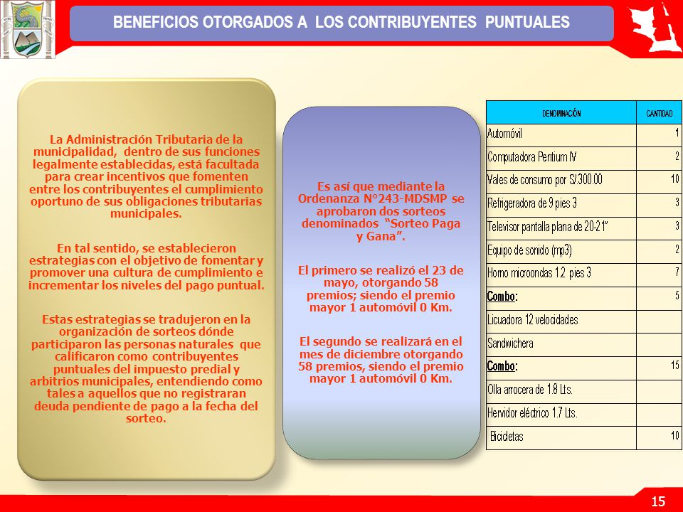 BENEFICIOS OTORGADOS A LOS CONTRIBUYENTES PUNTUALES
