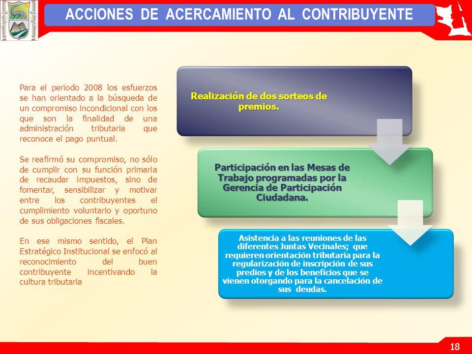 ACCIONES DE ACERCAMIENTO AL CONTRIBUYENTE
