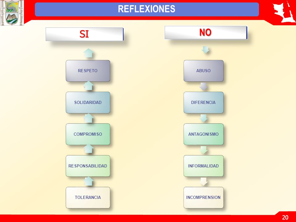 REFLEXIONES NO SI RESPETO SOLIDARIDAD COMPROMISO RESPONSABILIDAD